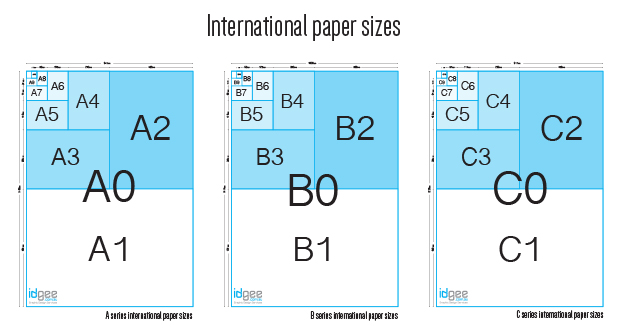 5bc3883e95f2 A B and C series International paper sizes